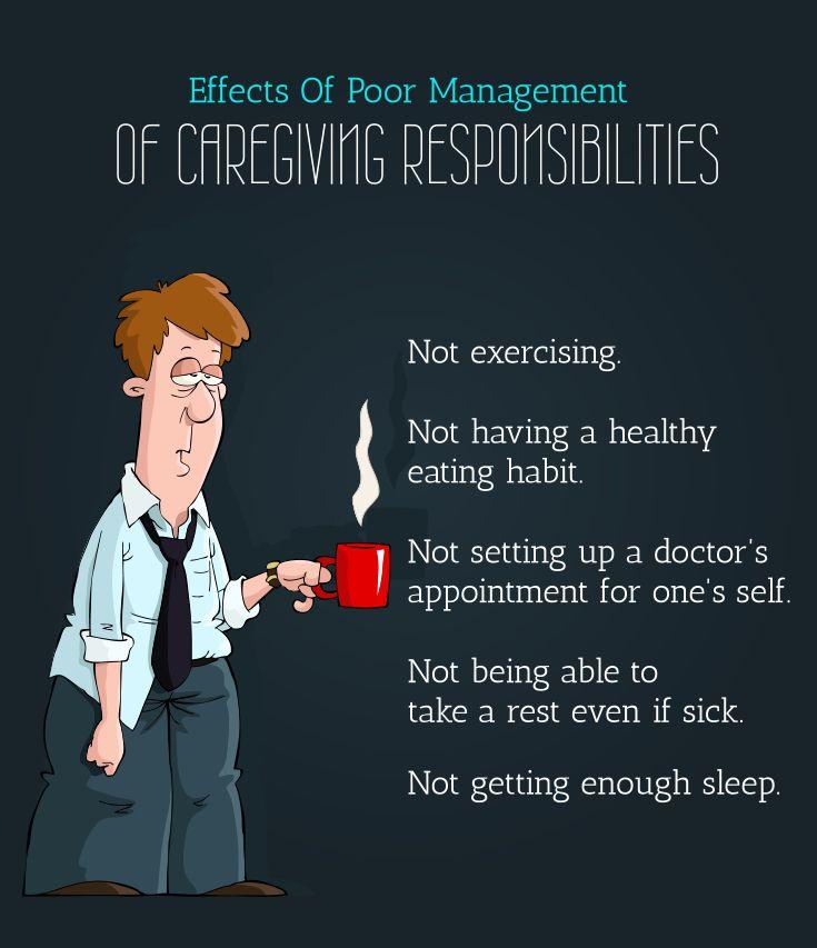 [INFOGRAPHIC] Effects of Poor Management of Caregiving Responsibilities #caregiving