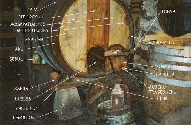 Toneles - Sidra Tradicional Asturiana