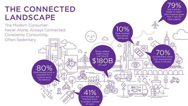 psfk-presents-the-future-of-connected-life-report-summary-presentation-4-1024.jpg (1024×576)