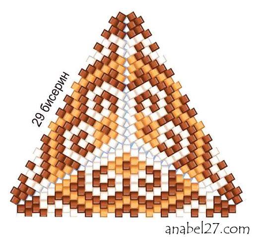 Bead, Схемы Треугольников