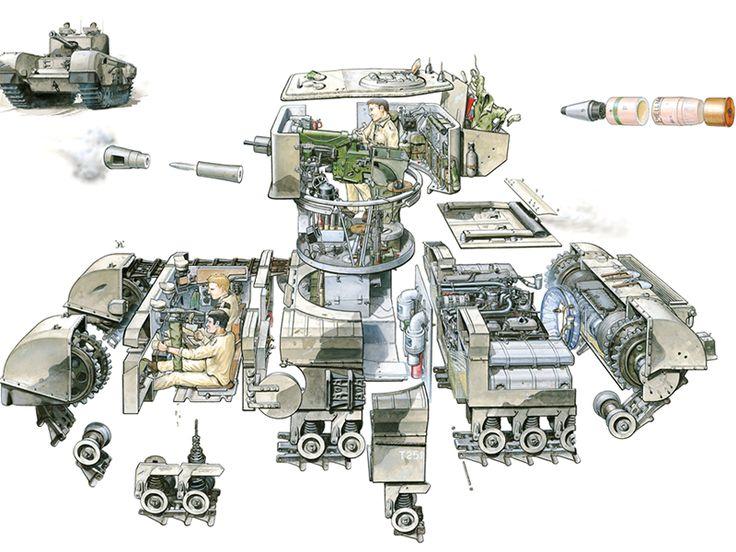 churchill tank cutaway google search illustration. Black Bedroom Furniture Sets. Home Design Ideas