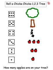 Roll an Apple Tree for the book Chicka Chicka 123 from Making Learning Fun.
