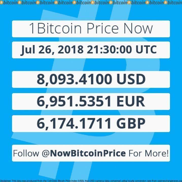 bitcoin 2 gen value