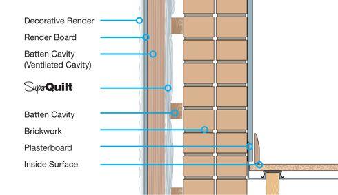 how to render brick work
