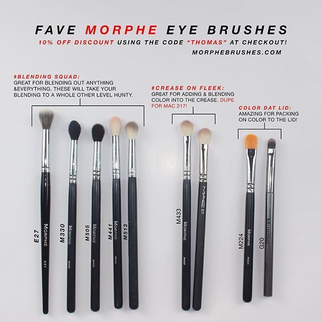 """All my favorite @morphebrushes eye brushes! I use these literally every single day I do my makeup. I've had most of these for about a year now and they haven't failed me yet.  ___ DISCOUNT: 10% OFF using the code """"THOMAS"""" at online checkout or at the Morphe Brushes store!  ____  BLENDING • E27 • M330 • M505 • M441 • M513  ____  CREASE: • M433 - which is a duo for the MAC 217 brush and costs more than half the price of the MAC one.  ___  LID COLOR: • M224 • G20  ____  So happy I'm finally…"""