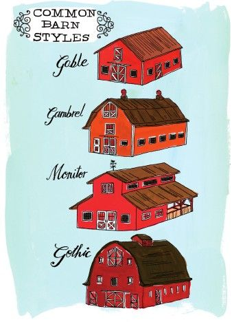 Common Barn Styles monitor gambrel gable Gothic