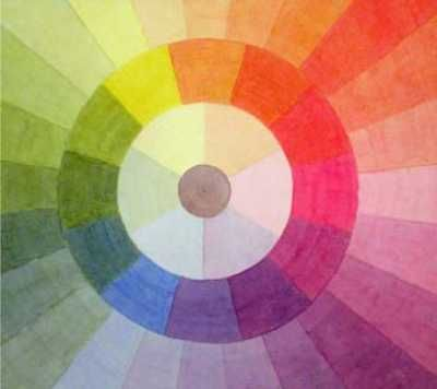 Zur Farbenlehre (Theory of Colors), written by poet, dramatist, novelist, and philosopher Johann Wolfgang von Goethe in 1810, is his work concerning the nature of color and how humans perceive it.