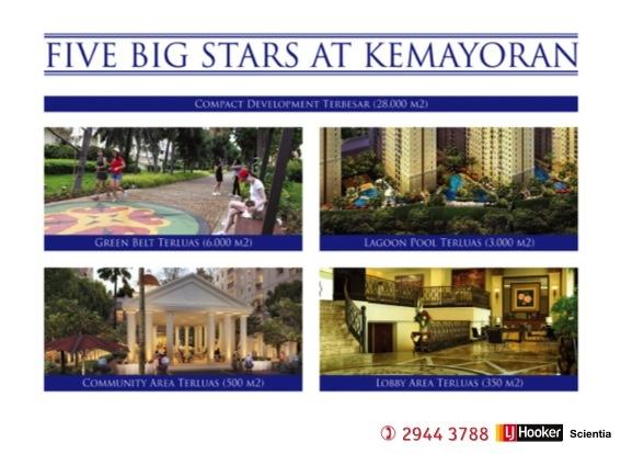 Five Big Stars @ Kemayoran