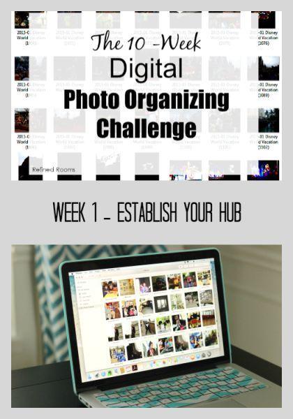 Week 1  Establish Your Digital Photo Hub {Digital Photo Organizing Challenge}