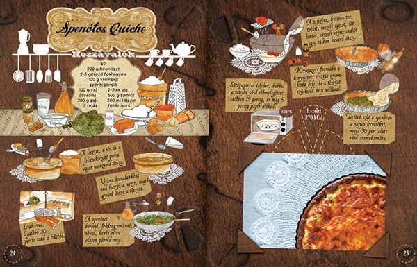 Dalocska's bakery – Illustrated recipe book on Behance Spinach Quiche