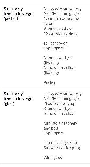 Bar Louie strawberry lemonade sangria