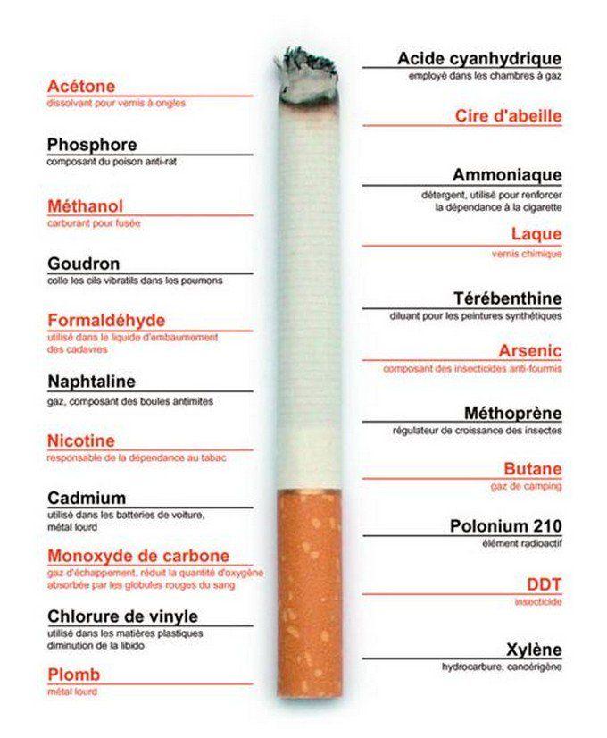 Pin On Arreter La Cigarette