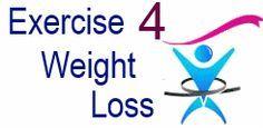 Smart Points Calculator - Weight Watchers Online Tool