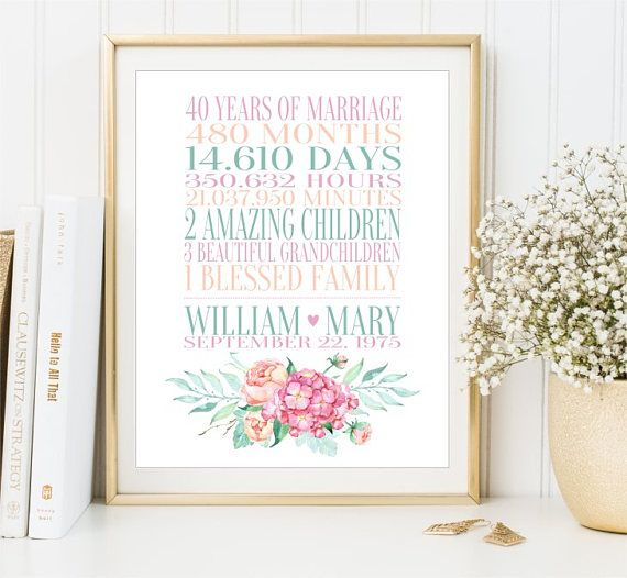 40th anniversary Print Personalized love story sign
