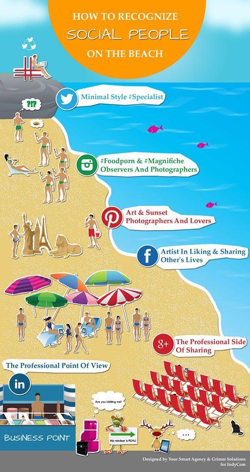 Social Summer!