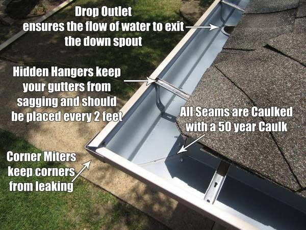 This Kind Of Gutters On House Is Undeniably A Notable Style Alternative Guttersonhouse In 2020 Gutters How To Install Gutters House Gutters