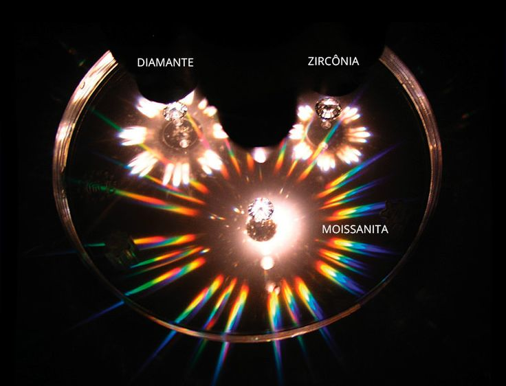 dispersão-fire-moissanita-diamante-zirconia