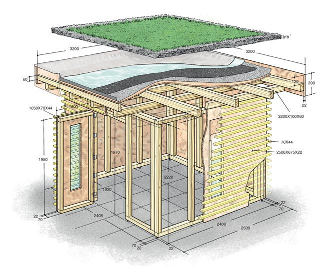 Oltre 25 fantastiche idee su casetta in giardino su for Costruire un cottage