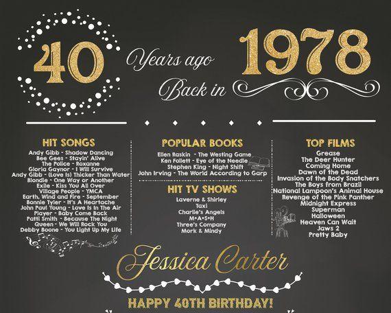 41st Birthday Poster 41st Birthday Chalkboard 1979 Birthday