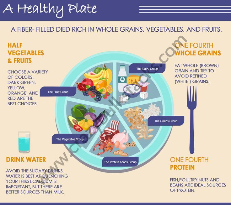 What constitutes a healthy plate? It is: half plate vegetables and fruits, one-fourth whole grains, and one-fourth proteins. Complete the plate with 2-3 liters of water per day.   A trick to bring health to the plate is to eat a variety of vegetables and fruits and not stick to one or two of the favorite ones. Nature has bestowed humankind a variety of foods in vibrant colors. These are colors of health.http://www.shtylm.com/