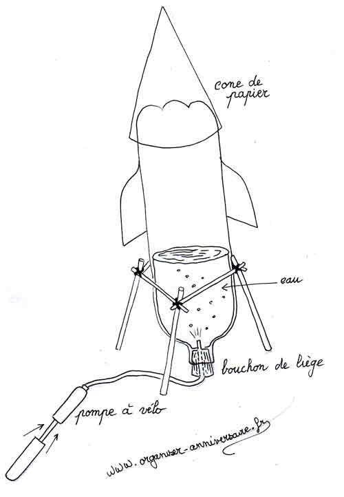 Occcuper Ses Enfants Pendant Les Vacances : Fabrication D'une Fusée à Eau | Anniversaire Enfant
