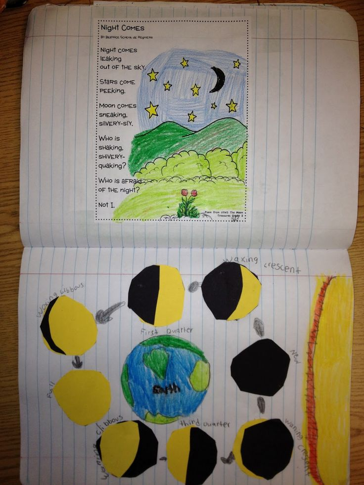 Unit 5 Week 5 The Moon Poem and Activity   This week's story was all about the Moon.  The poem is from our Treasures book.  For our activit...