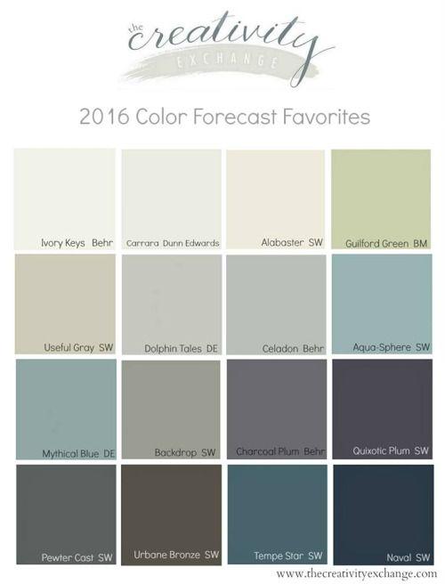 2016 Color Forecastvia: Creativity Exchange
