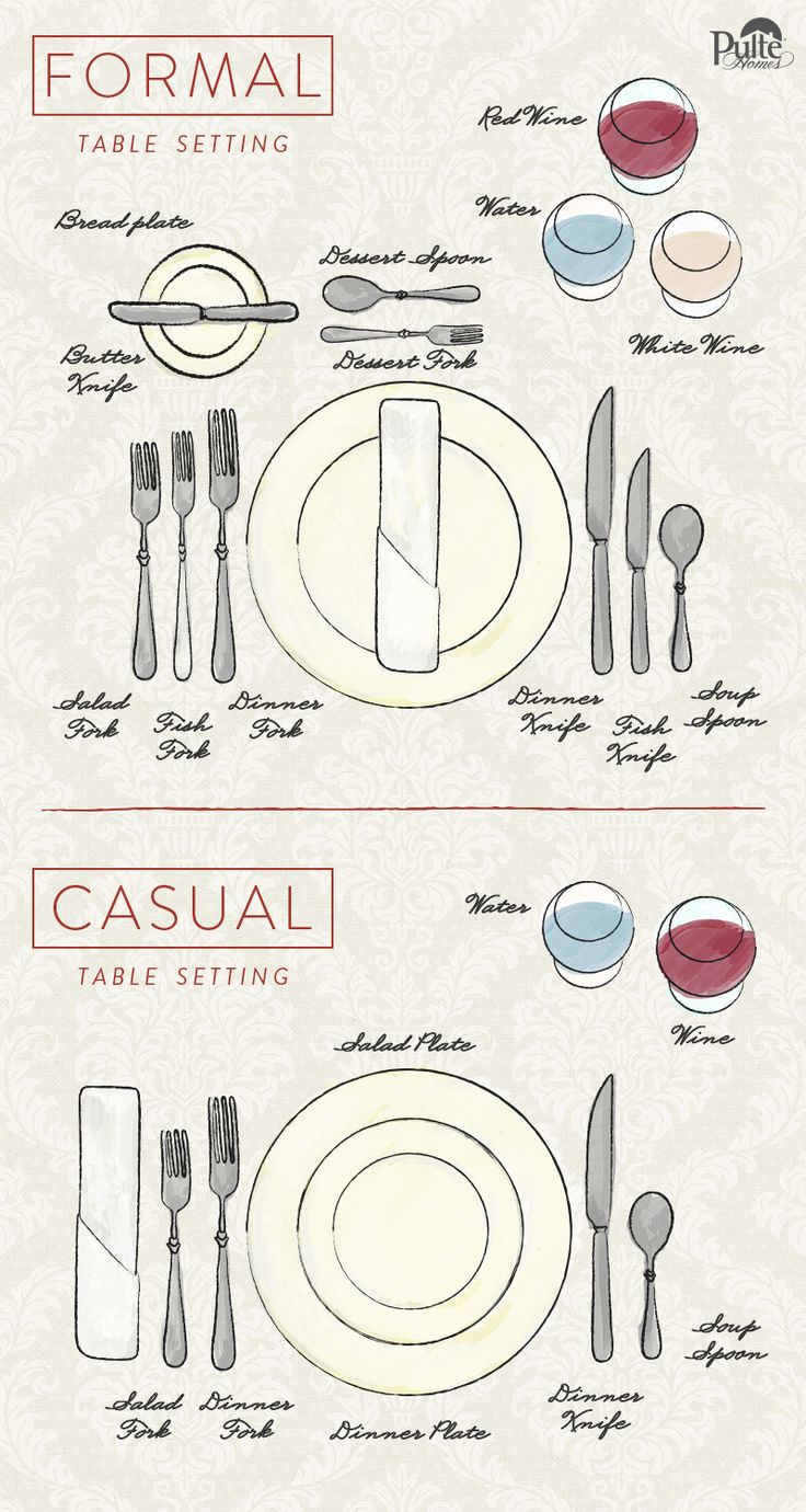 creating a great table setting means that every item has a place and a purpose