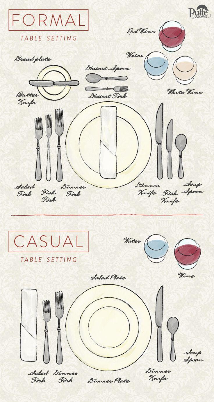Best 25+ Dinner table settings ideas on Pinterest