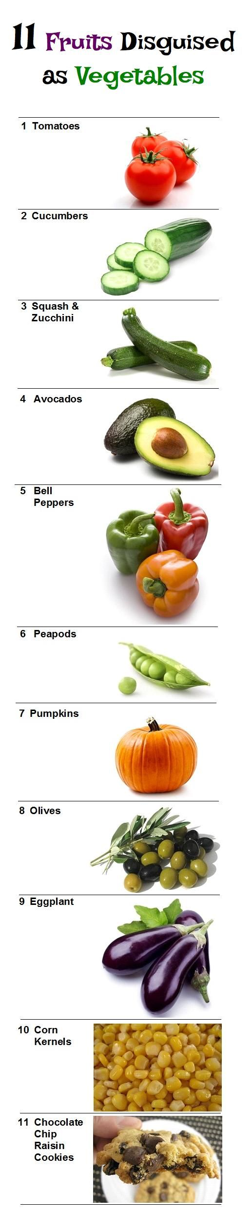 tomato fruit or vegetable healthy fruits and vegetables to eat daily
