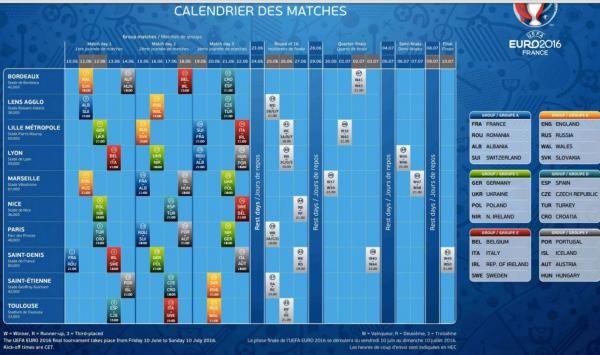 Euro 2016: o calendário completo da fase final   Maisfutebol.iol.pt   Paixão Pura - Portugal fecha fase de grupos a 22 de junho, frente à Hungria