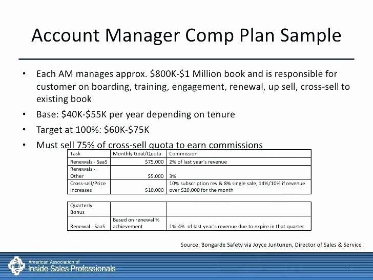 Fresh Employee Incentive Plan Template In 2020 Project Planning
