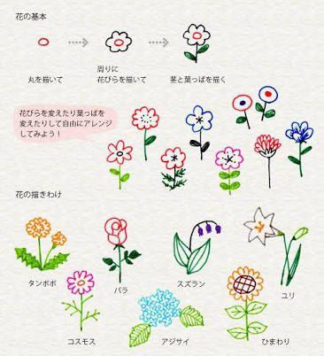 木の花 イラスト 簡単 Google 検索 手書きデザイン ボールペン