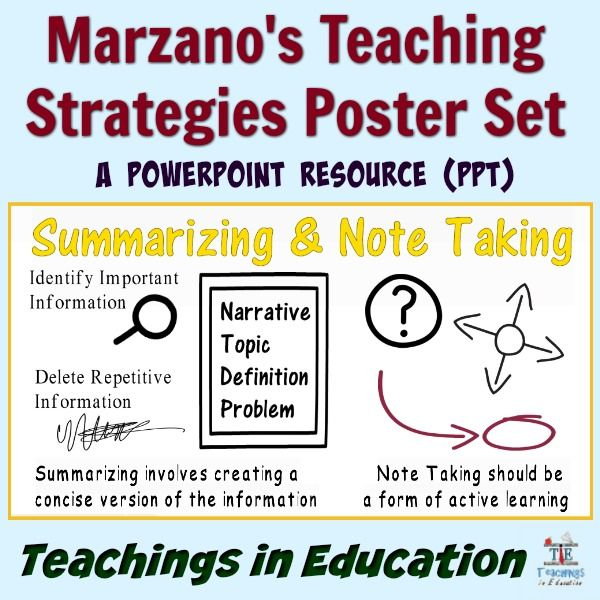 Marzano S Teaching Strategies Poster Set Contains 11 Different Powerpoint Posters F Instructional Strategies Effective Teaching Strategies Teaching Strategies