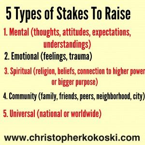 Types of Stakes to Raise - I really need this right now. More