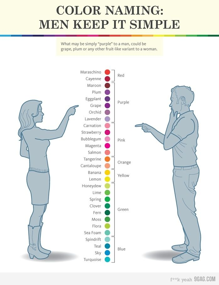 color naming men keep it simple