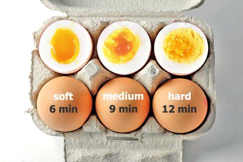 Saiba calcular o ponto do seu ovo!
