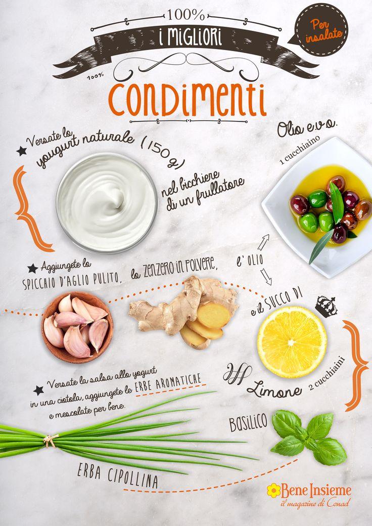 #ricetta in #infografica per preparare un condimento speciale: #salsa allo yogurt e zenzero! clicca sulla foto per scoprire altre ricette in infografica da Conad Bene Insieme