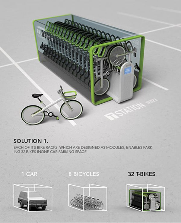 [t-bikes, an ingenious bike sharing solution for urban environments. i encourage you to click through and check it out.] --- i am so pro this like you would not believe.