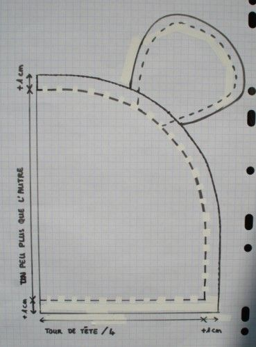les 25 meilleures id es de la cat gorie bonnet naissance sur pinterest mod les de bonnet de. Black Bedroom Furniture Sets. Home Design Ideas