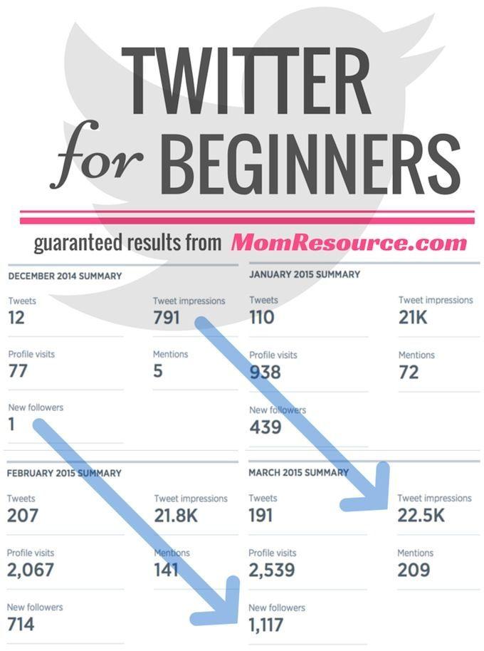 Best  Twitter Followers Ideas On   Twitter Tips