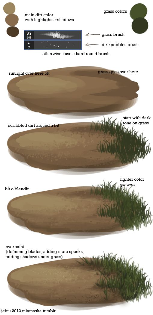 Previous Next up is how I draw the dirt and grass… Always gotta start with the undermost part, the dirt base. Keep color scheme simple for this, otherwise you start putting in too much work! Blending...