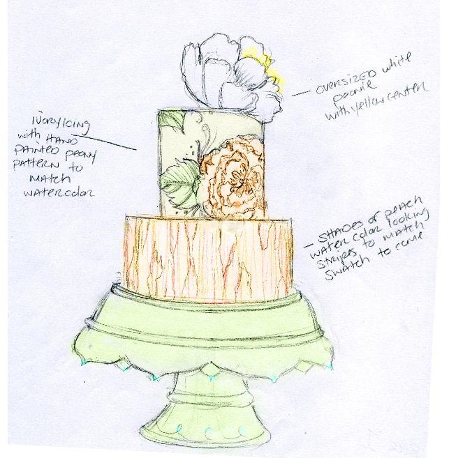 how to draw a cake design