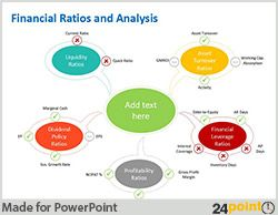 Financial Ratio Analysis - PowerPoint Template