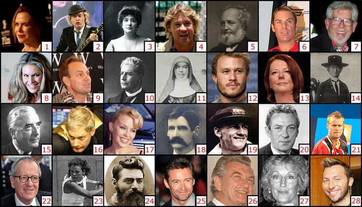 Australian People   Famous Australian people shown in the images Quiz by wiggytitch ...