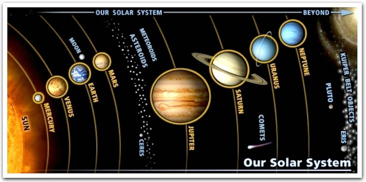 solar system - Google Search