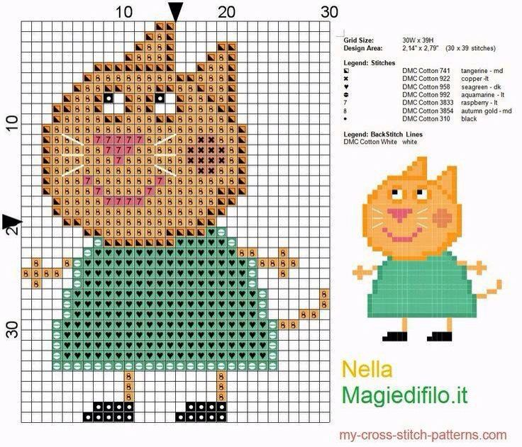 Candy cat cross stitch Peppa pig