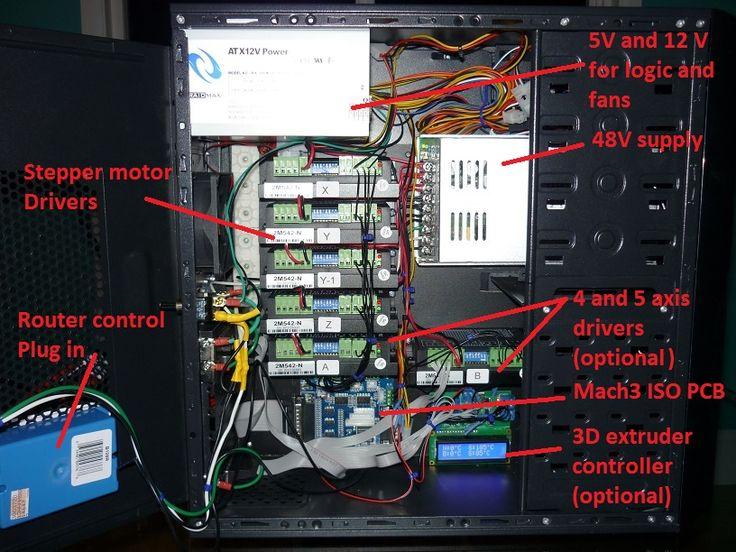 Pdj Pilot Pro Cnc Router Parts And Options