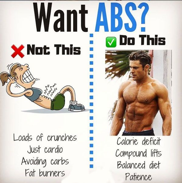 how to get six pack abs