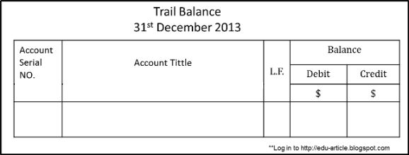 Introduction to accounting Journal- Ledger \ Trial balance - classified balance sheet template